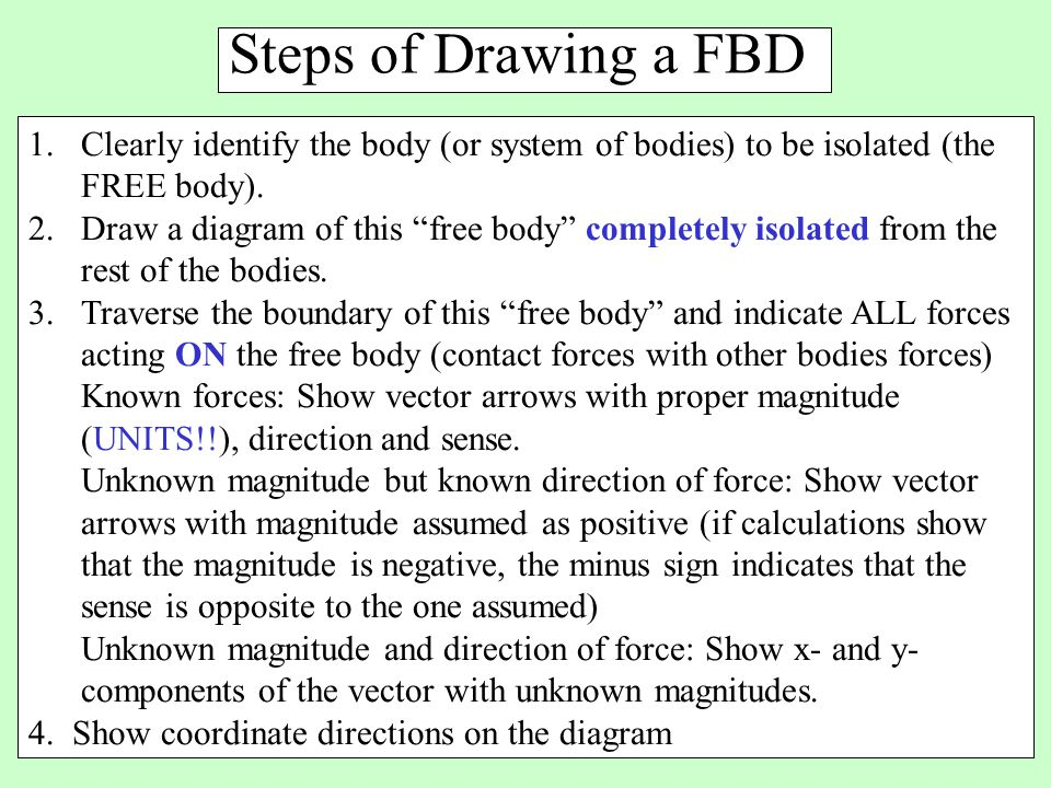 Steps of Drawing a FBD Clearly identify the body (or system of bodies) to be isolated (the FREE body).