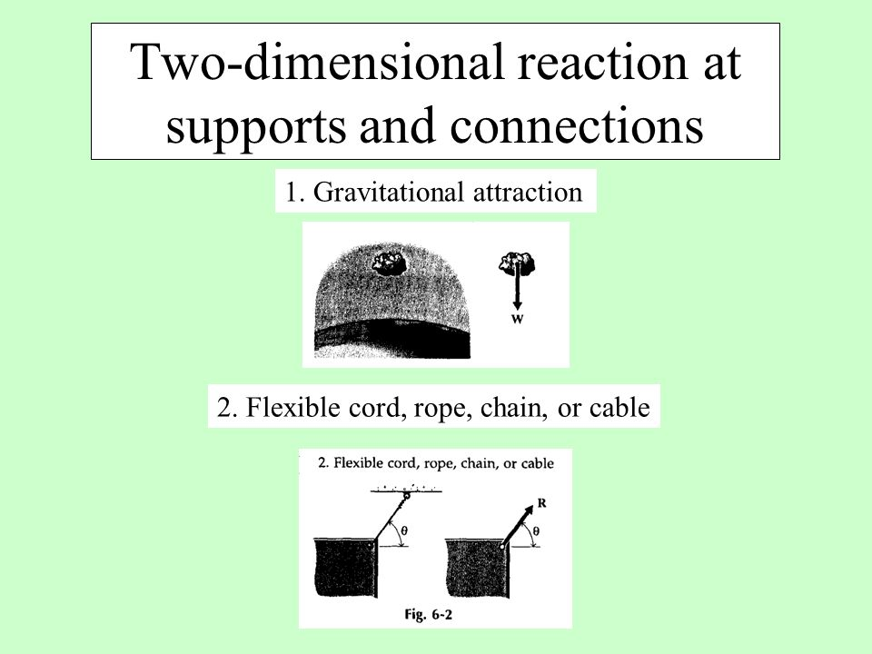 Two-dimensional reaction at supports and connections