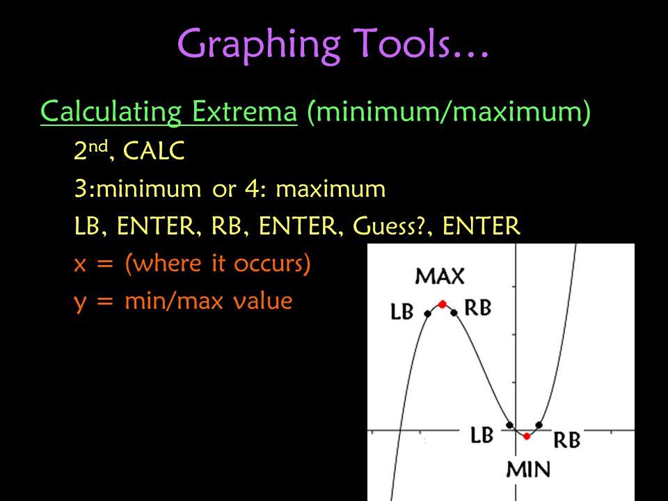 Graphing Tools… Calculating Extrema (minimum/maximum) 2nd, CALC