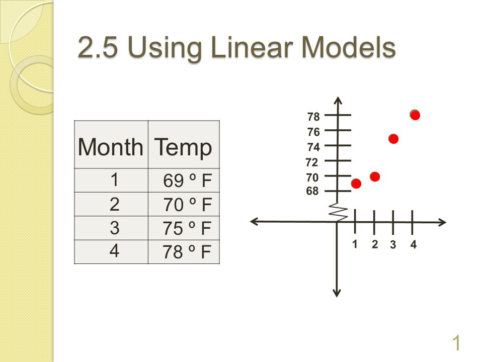 2.5 Using Linear Models Month Temp 1 2 3 4 69 º F 70 º F 75 º F 78 º F