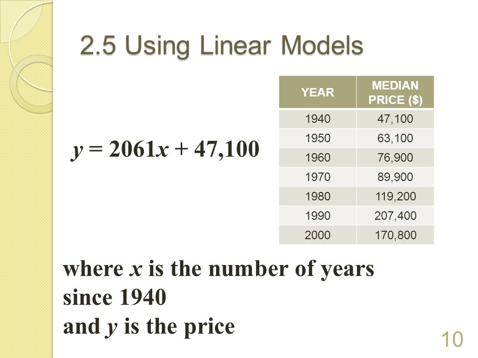 2.5 Using Linear Models y = 2061x + 47,100