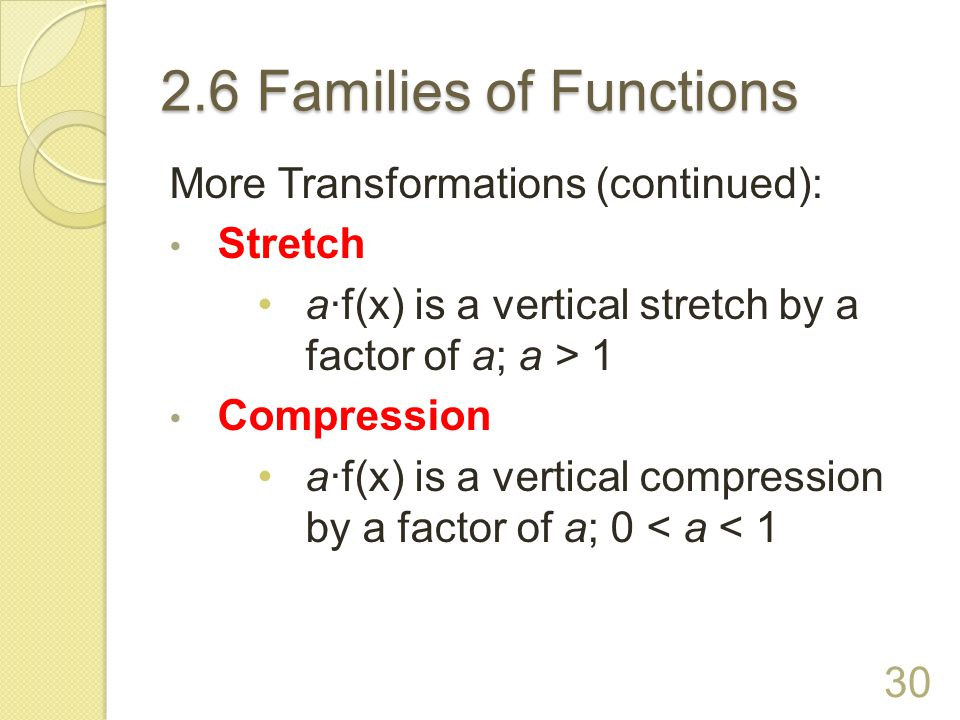2.6 Families of Functions More Transformations (continued): Stretch