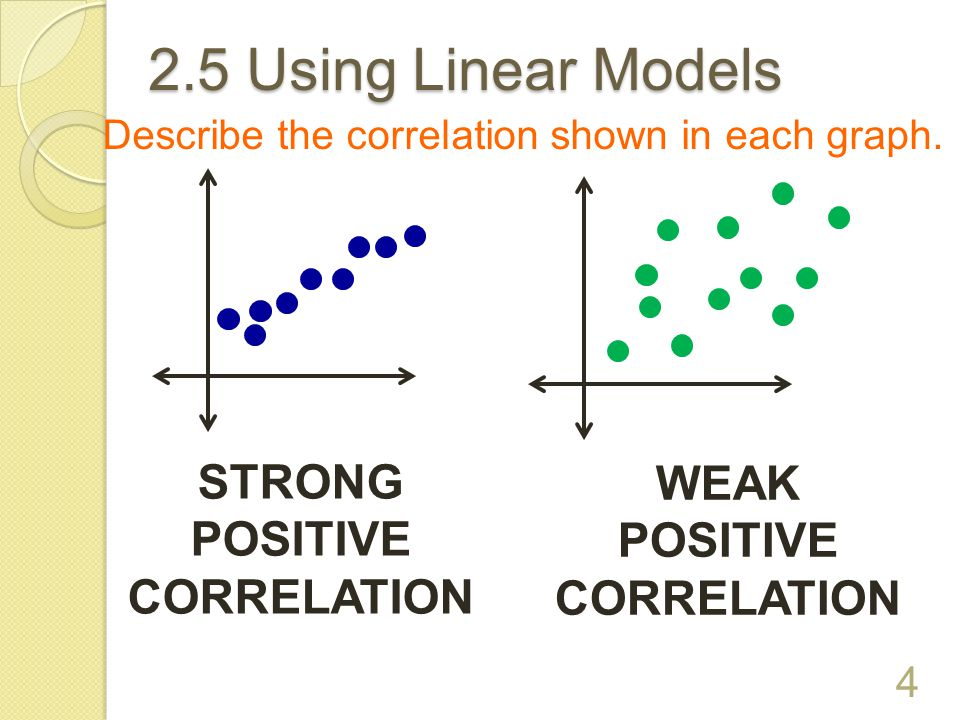 2.5 Using Linear Models STRONG WEAK POSITIVE CORRELATION