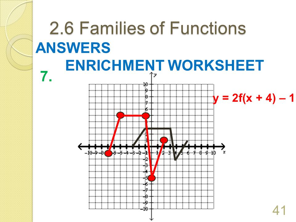 2.6 Families of Functions ANSWERS ENRICHMENT WORKSHEET 7.