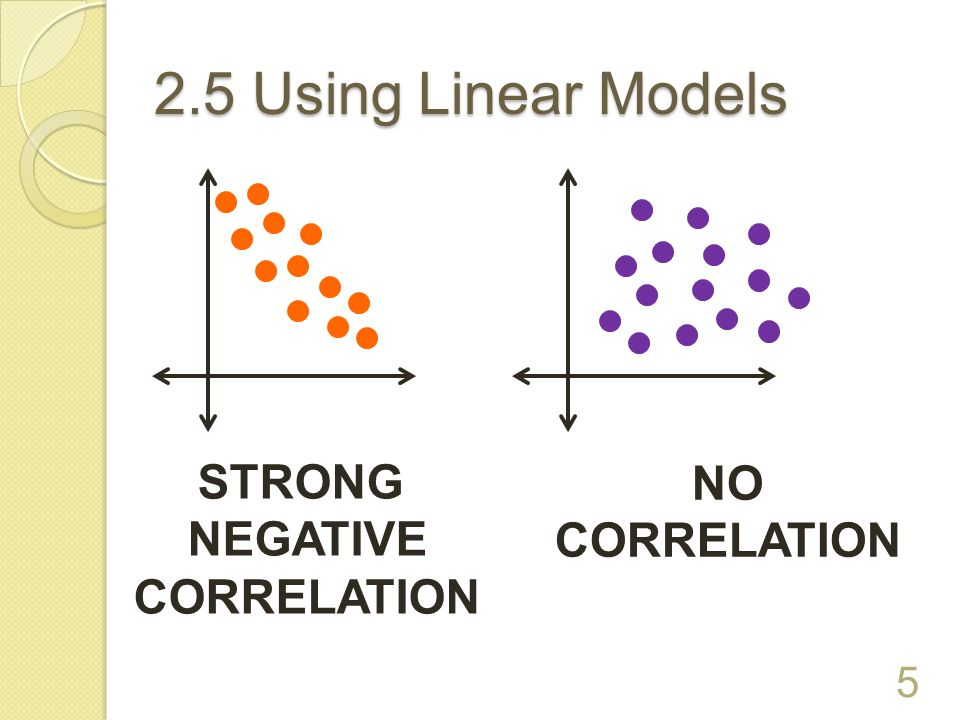 2.5 Using Linear Models STRONG NEGATIVE CORRELATION NO CORRELATION
