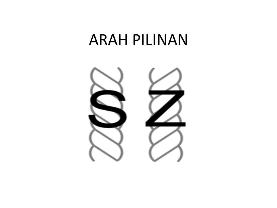 ARAH PILINAN