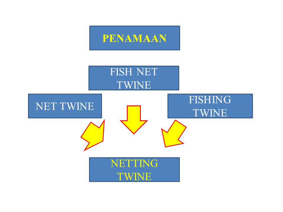 NET TWINE FISH NET TWINE FISHING TWINE NETTING TWINE PENAMAAN