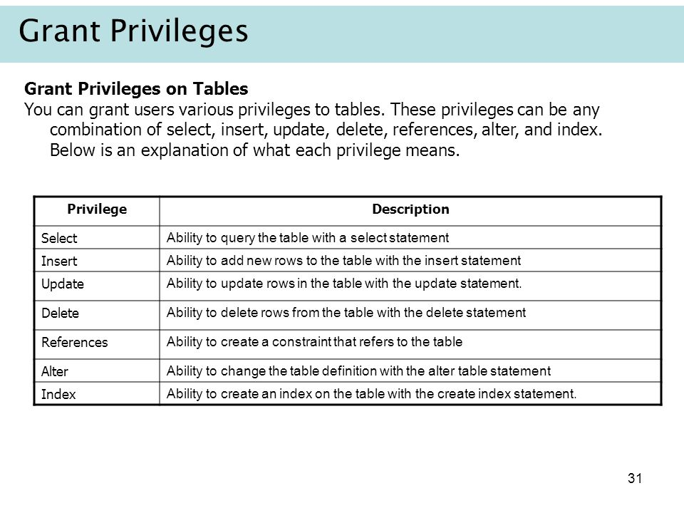 Grant Privileges Grant Privileges on Tables