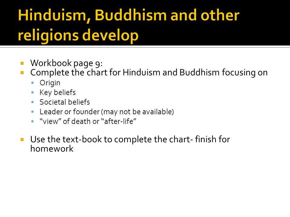 Hinduism, Buddhism and other religions develop