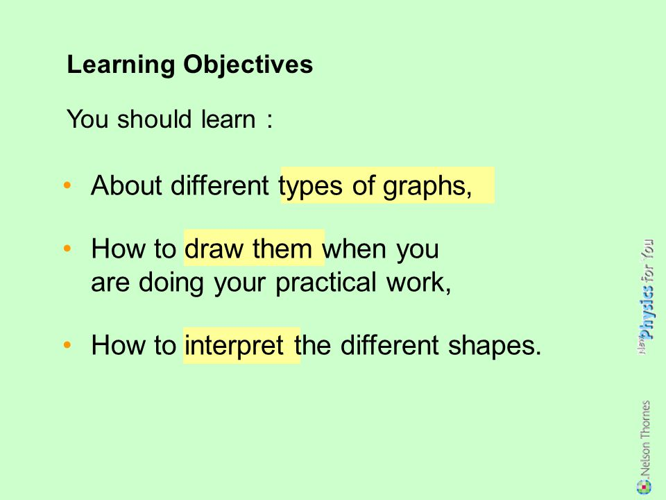 About different types of graphs,