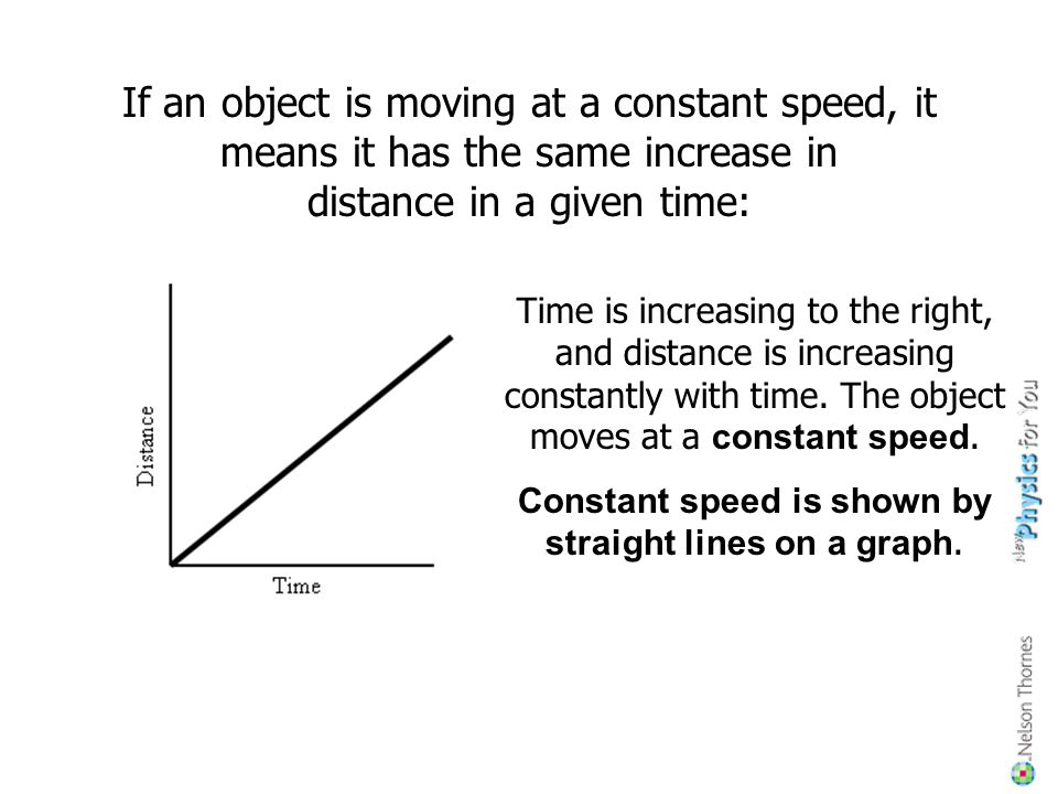 Constant speed is shown by straight lines on a graph.