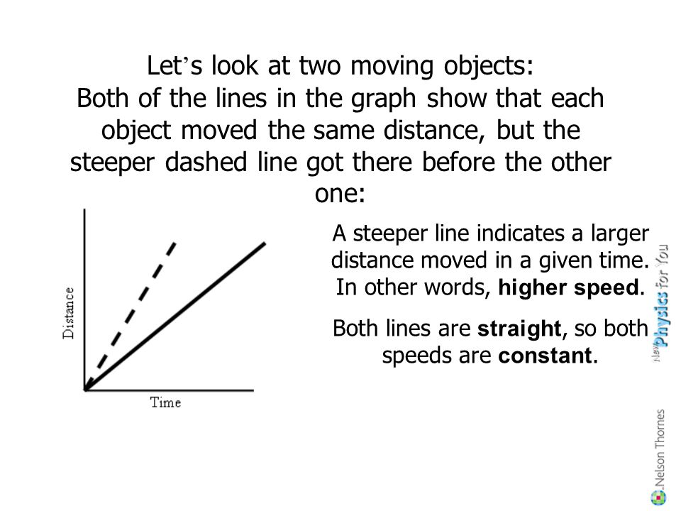 Both lines are straight, so both speeds are constant.