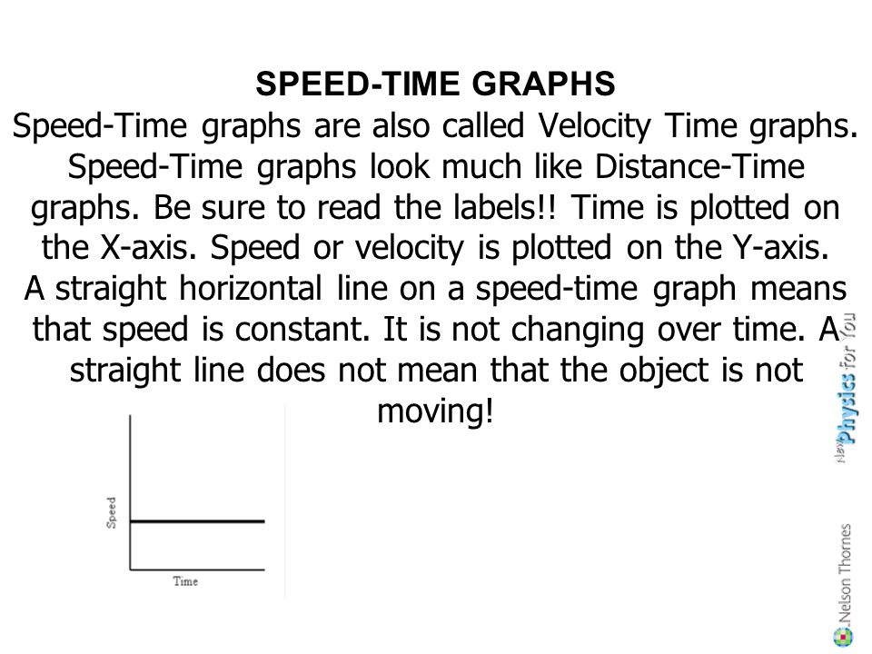 SPEED-TIME GRAPHS Speed-Time graphs are also called Velocity Time graphs.