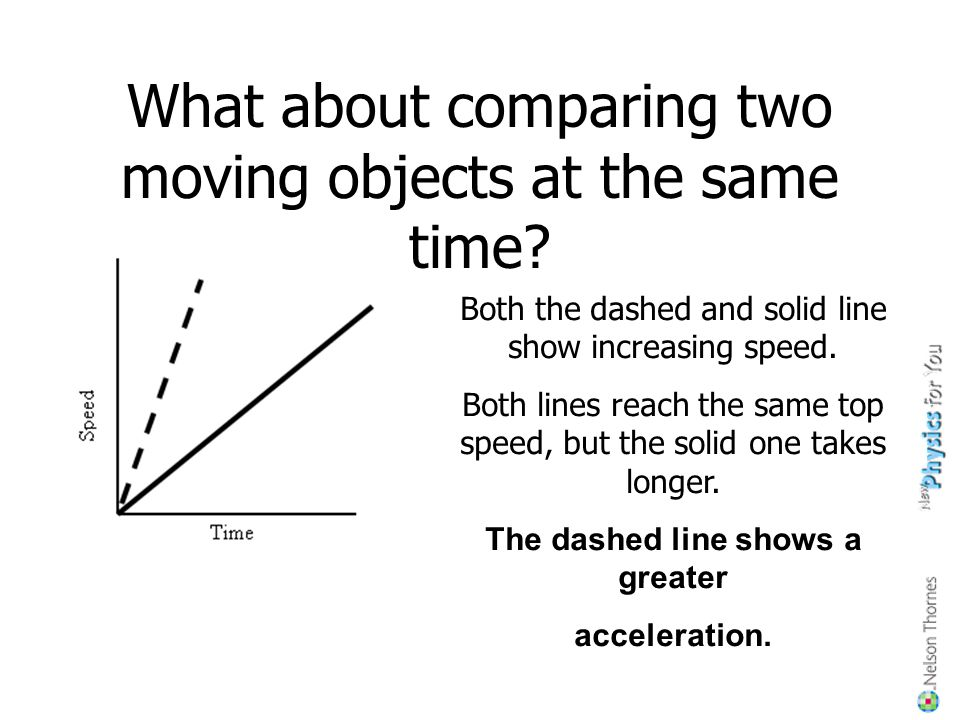What about comparing two moving objects at the same time