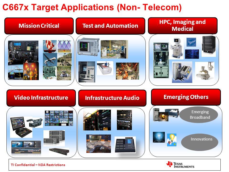 C667x Target Applications (Non- Telecom)