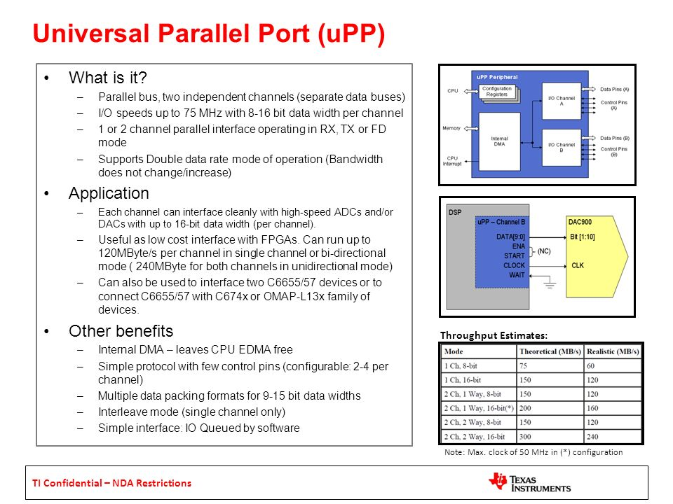 Universal Parallel Port (uPP)