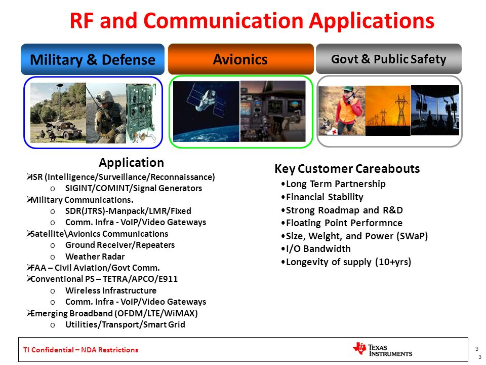 RF and Communication Applications
