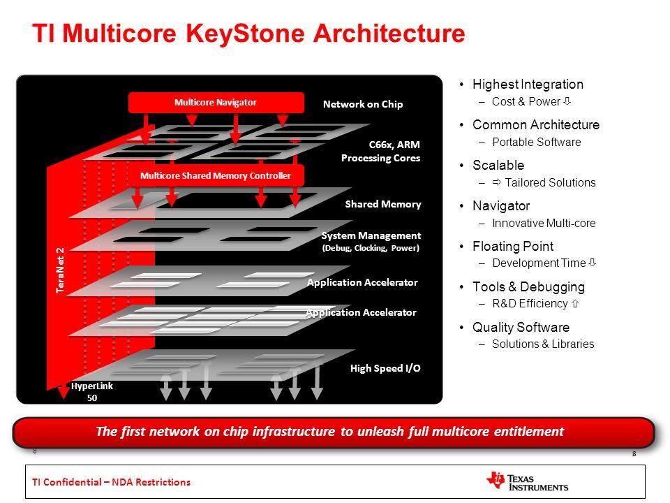 TI Multicore KeyStone Architecture