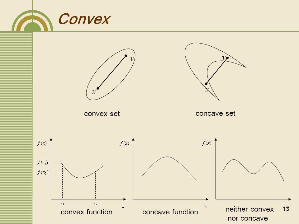 Convex convex set concave set neither convex nor concave