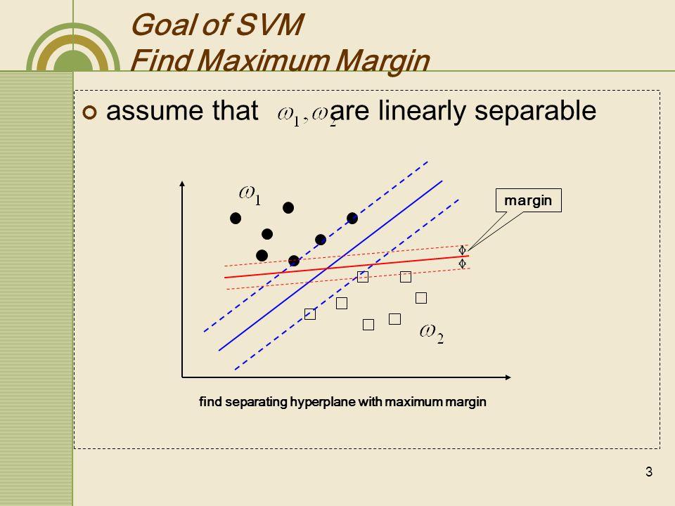 Goal of SVM Find Maximum Margin