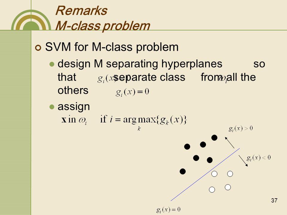 Remarks M-class problem