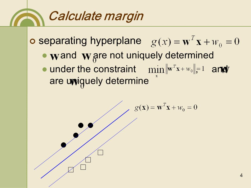 Calculate margin separating hyperplane and are not uniquely determined