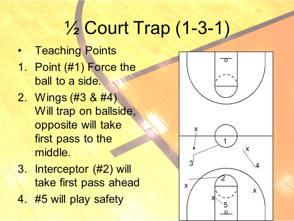 ½ Court Trap (1-3-1) Teaching Points