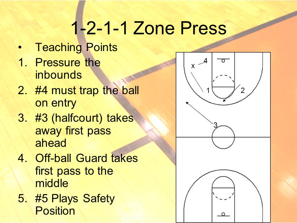 1-2-1-1 Zone Press Teaching Points Pressure the inbounds