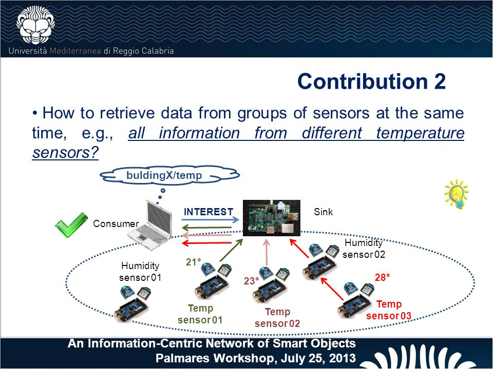 Contribution 2 How to retrieve data from groups of sensors at the same time, e.g., all information from different temperature sensors
