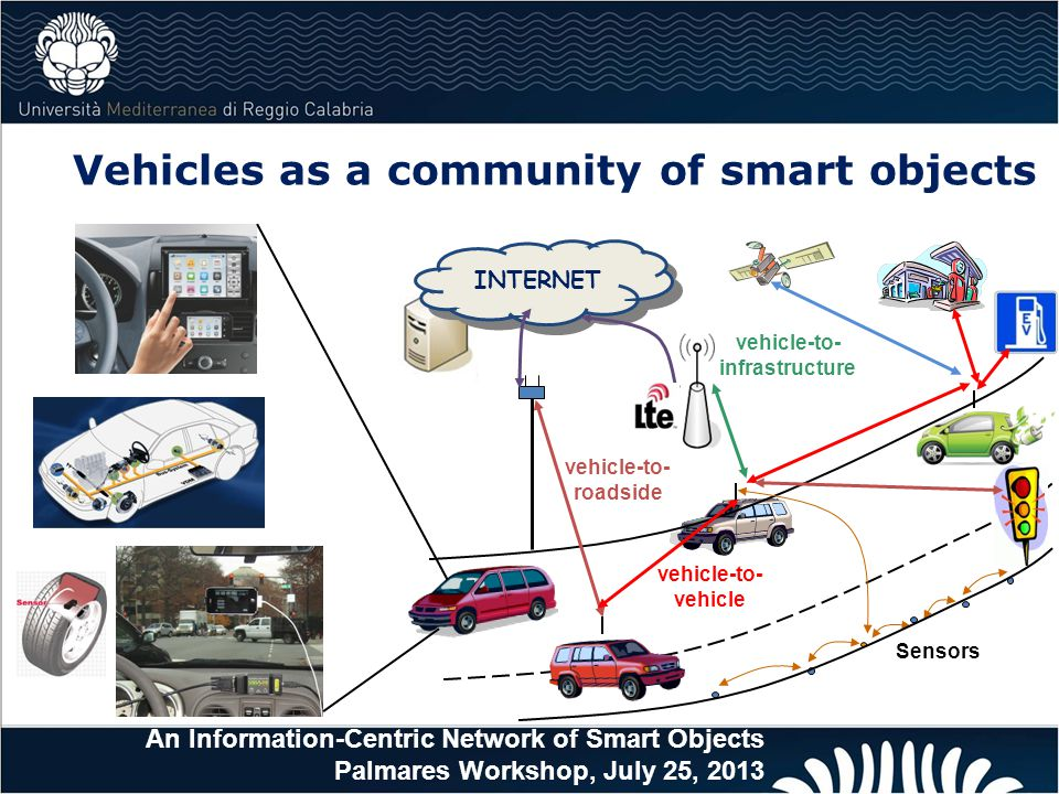 Vehicles as a community of smart objects vehicle-to-infrastructure