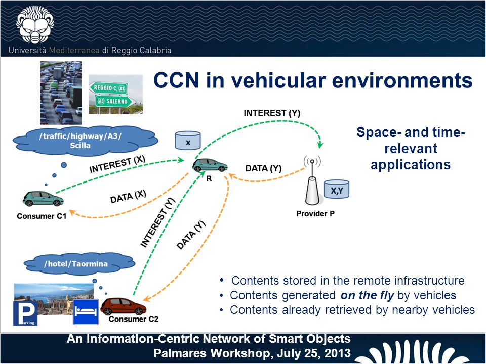 CCN in vehicular environments Space- and time-relevant