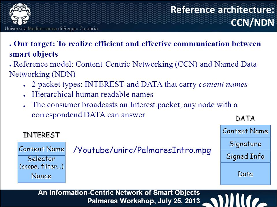 Reference architecture: CCN/NDN