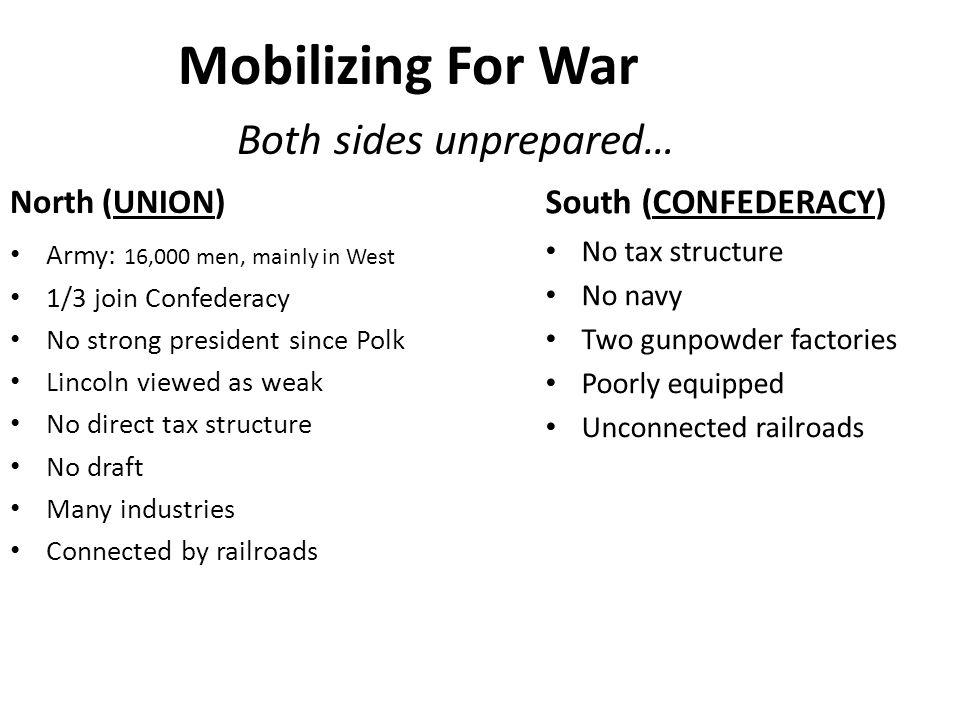 Mobilizing For War Both sides unprepared…