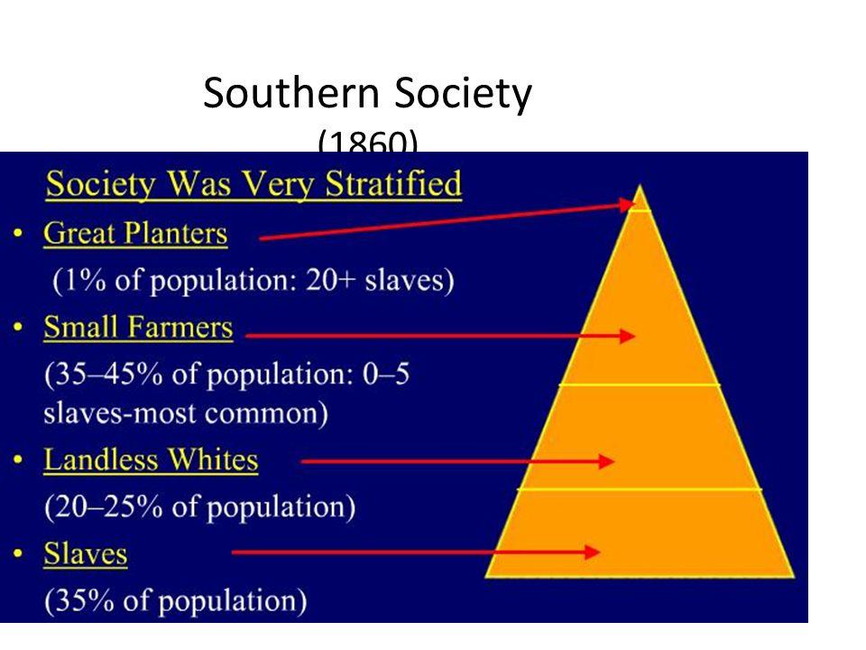 Southern Society (1860)