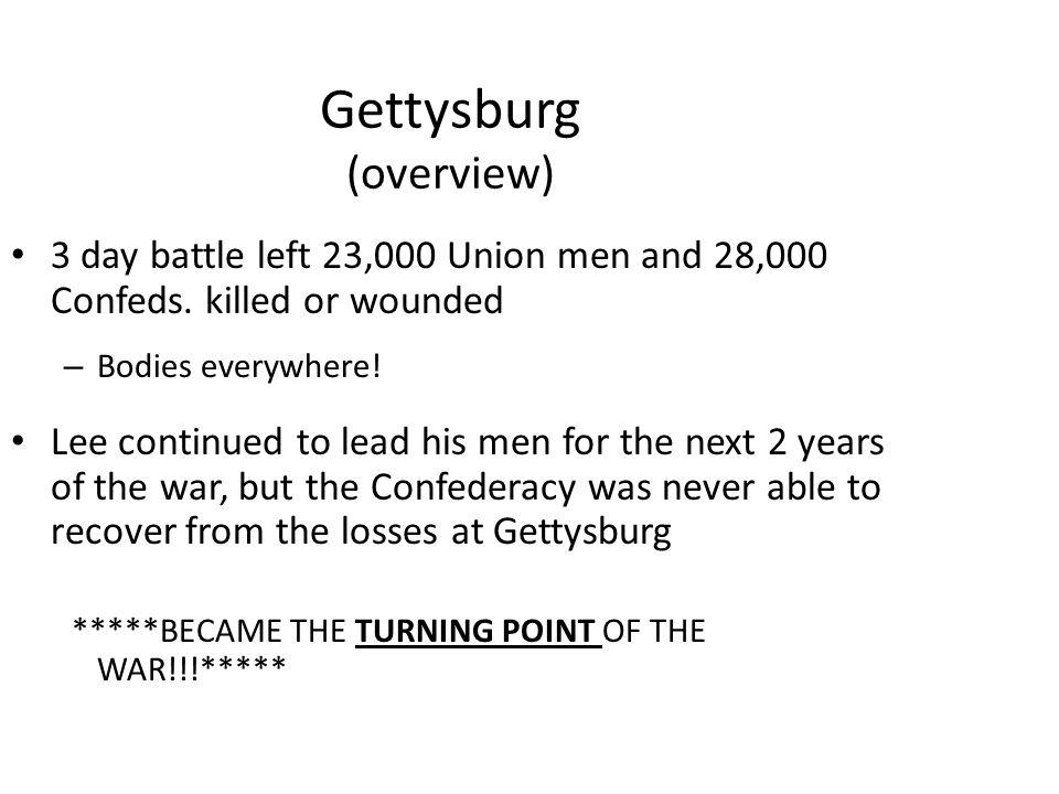 Gettysburg (overview)