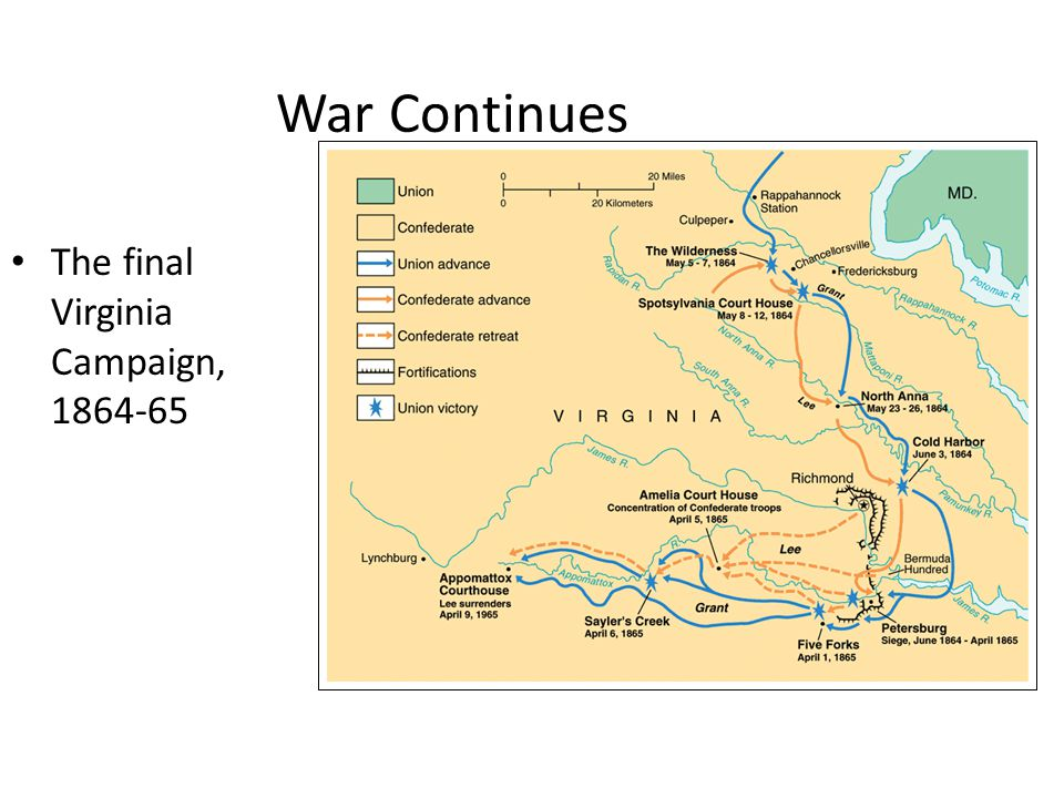War Continues (1863-65) The final Virginia Campaign, 1864-65