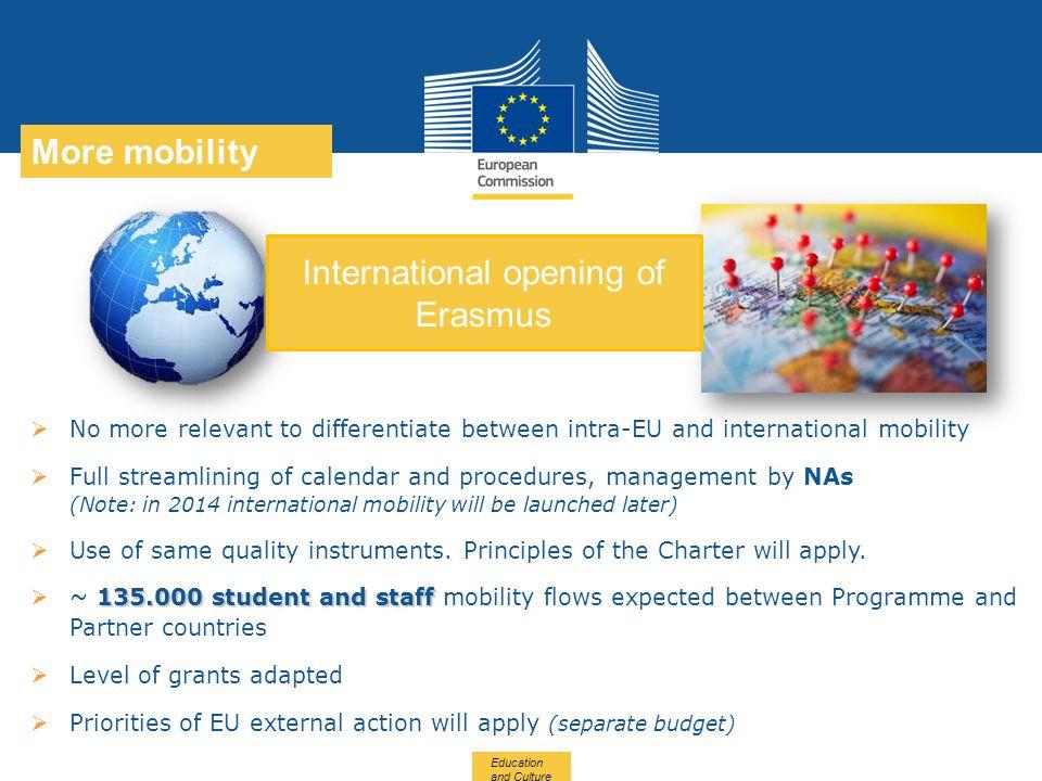 International opening of Erasmus