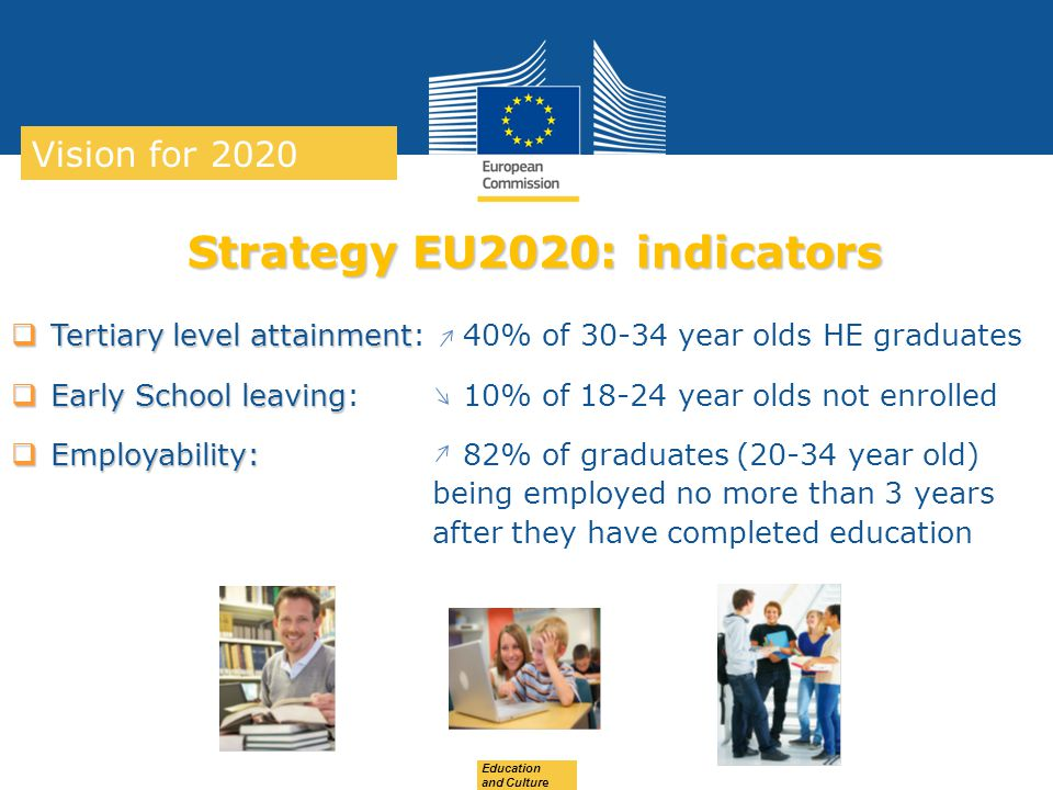 Strategy EU2020: indicators