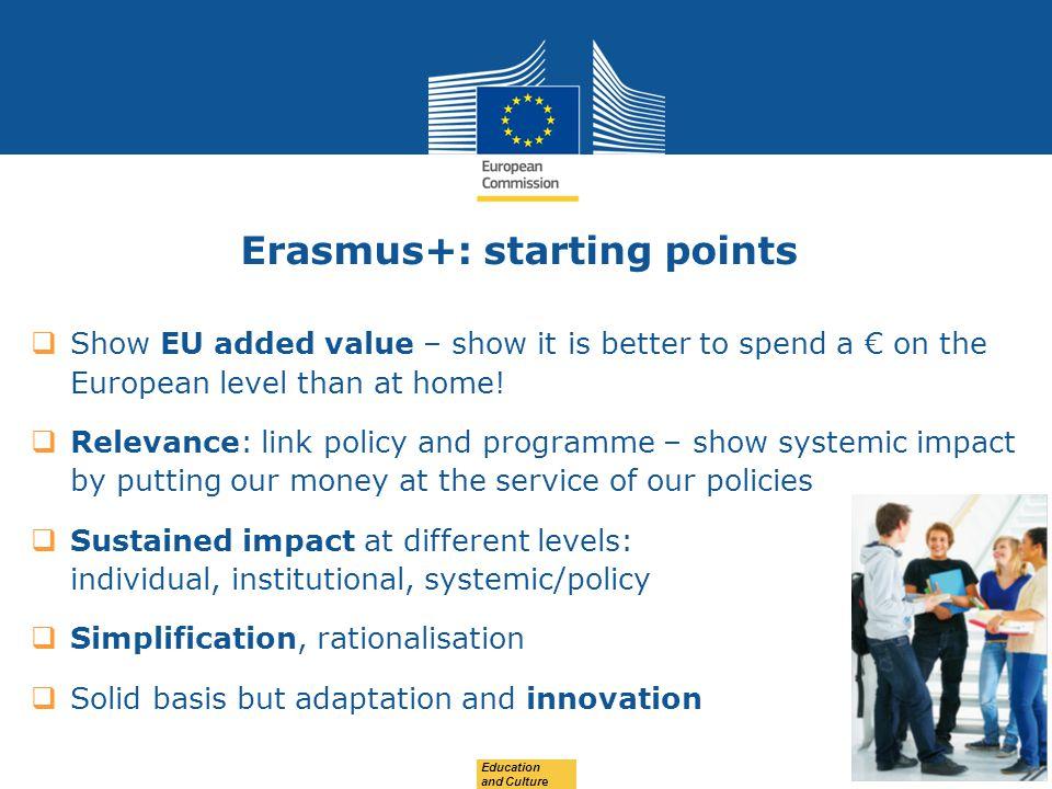Erasmus+: starting points
