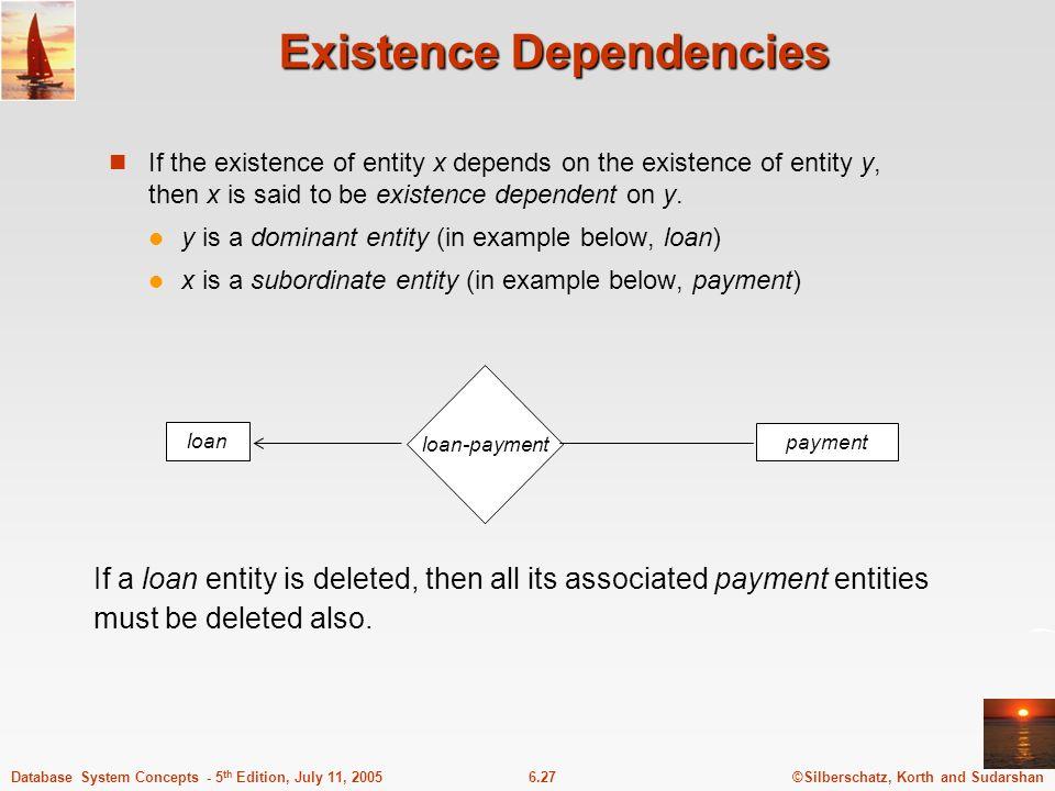 Existence Dependencies