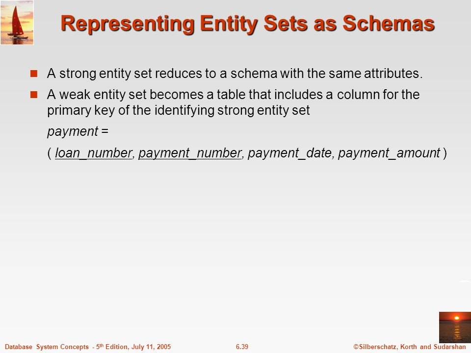 Representing Entity Sets as Schemas