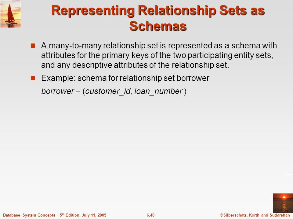 Representing Relationship Sets as Schemas