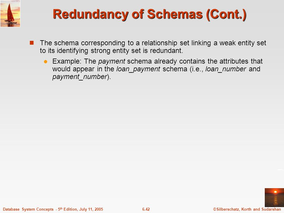 Redundancy of Schemas (Cont.)