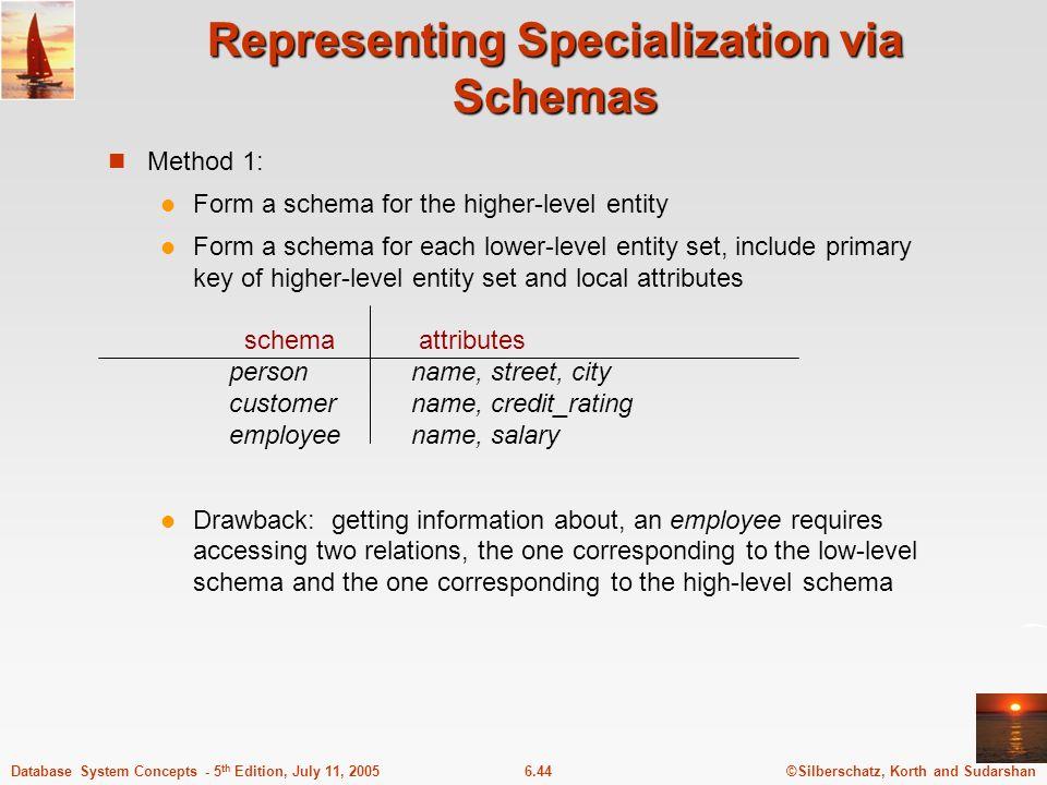 Representing Specialization via Schemas