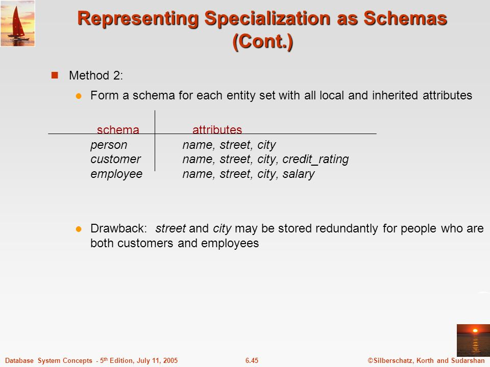 Representing Specialization as Schemas (Cont.)
