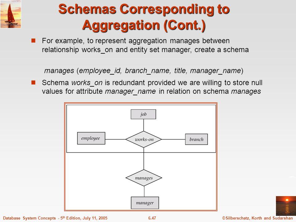 Schemas Corresponding to Aggregation (Cont.)
