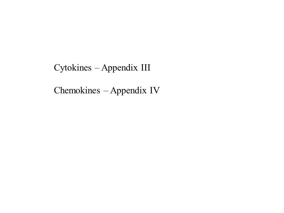 Cytokines – Appendix III