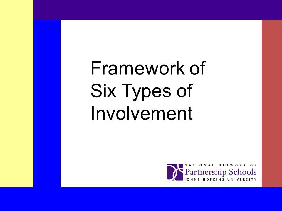 Framework of Six Types of Involvement