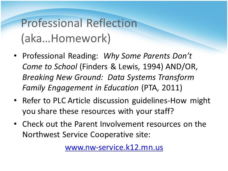 Professional Reflection (aka…Homework)