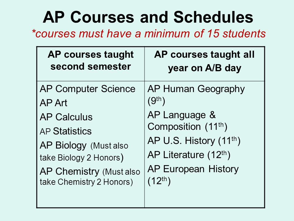 AP Courses and Schedules *courses must have a minimum of 15 students